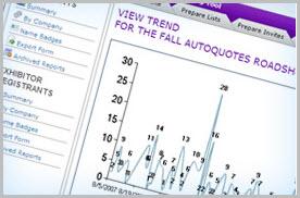Survey trend chart