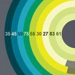 Lyrus Infographic