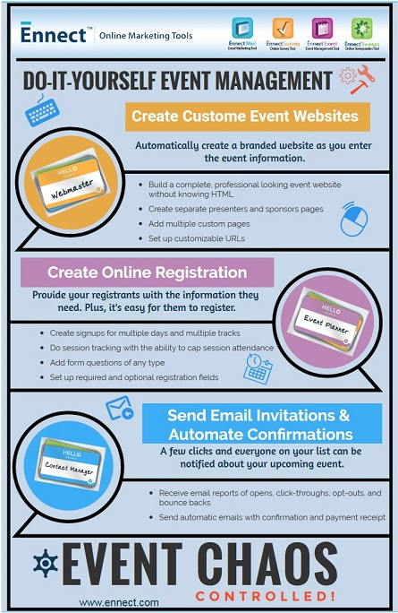 control online event registration chaos