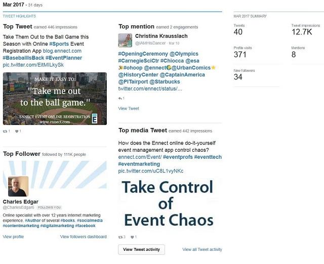 Twitter Analytics Tool